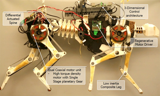 Autonomy and Robotic Systems Research Projects | Beaver Works